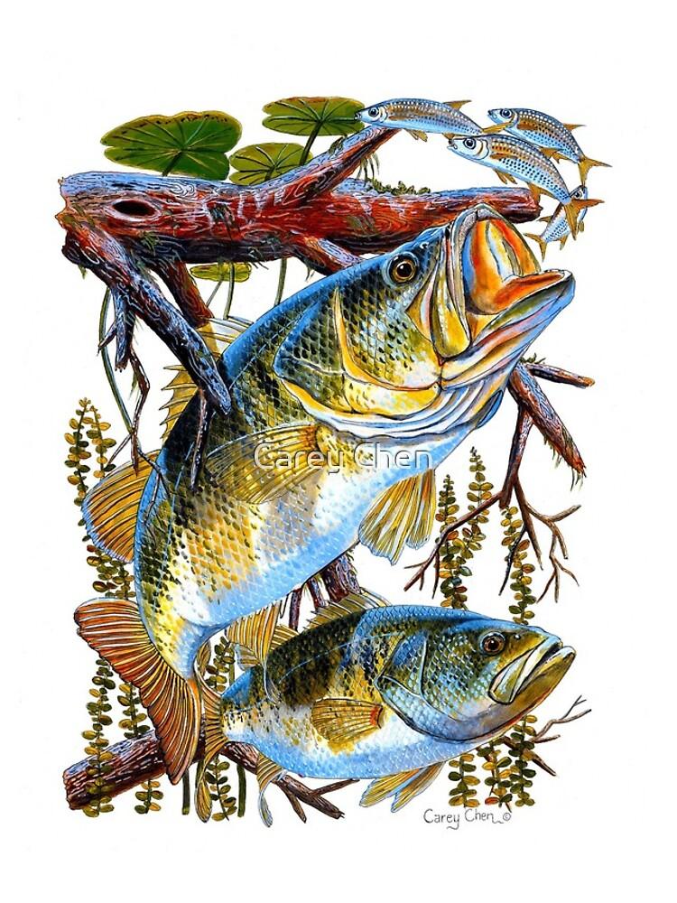 Bass Undercover by Bluemarlin