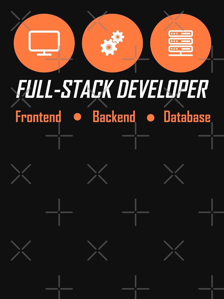 fullstack developer full-stack developer de yourgeekside
