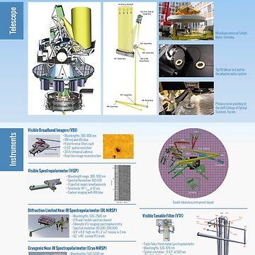 DKIST Poster by Spacestuffplus