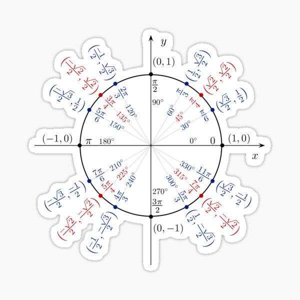 Unit Circle Sticker