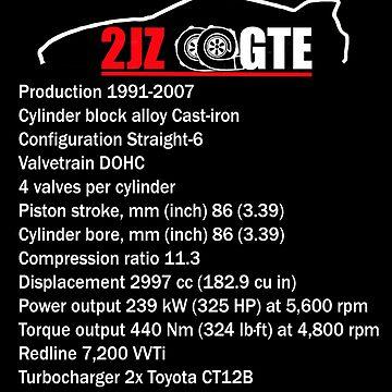 2JZ ENGINE by supra974