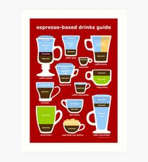 Espresso Coffee Drinks Guide Art Print