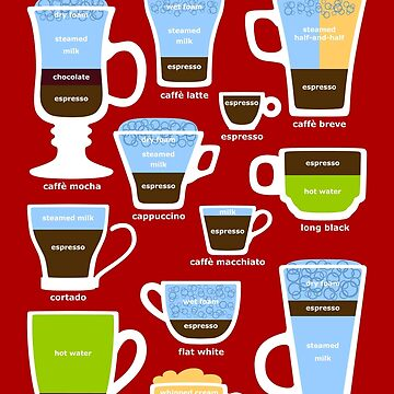 Espresso Coffee Drinks Guide by annyarden