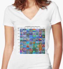 64 Hexagrams Women's Fitted V-Neck T-Shirt