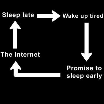 Wake Up Late  by adjua