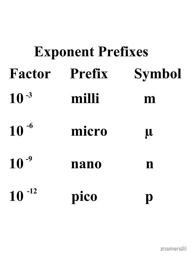 #Exponent #Prefixes #Factor #Prefix #Symbol #milli #m #micro #µ #nano #n #pico #p #Physics #GeneralPhysics #Unitofmeasurement #physicalquantity #MetricSystem #woman #beauty #portrait #hair #beautiful  by znamenski