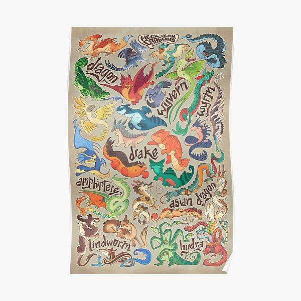Mini dragon compendium  Poster