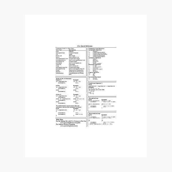 #Commonly #Used #C++ #Data #Types #Type #Description #char #Character #unsigned #unsignedint #short #integer #Operators #Assignment #multiplication #unsignedshortint #long #double #Additio Photographic Print