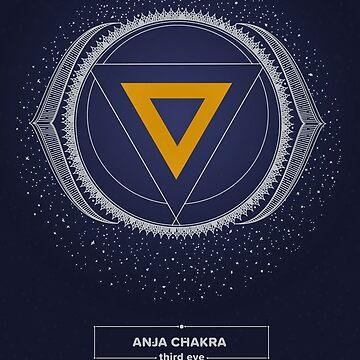 THIRD EYE CHAKRA - Anja by llamadala