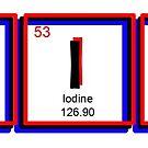 Genius Periodic Table Elements by lagmanart