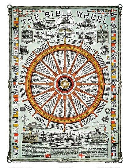 The Bible Wheel by Peter Millward