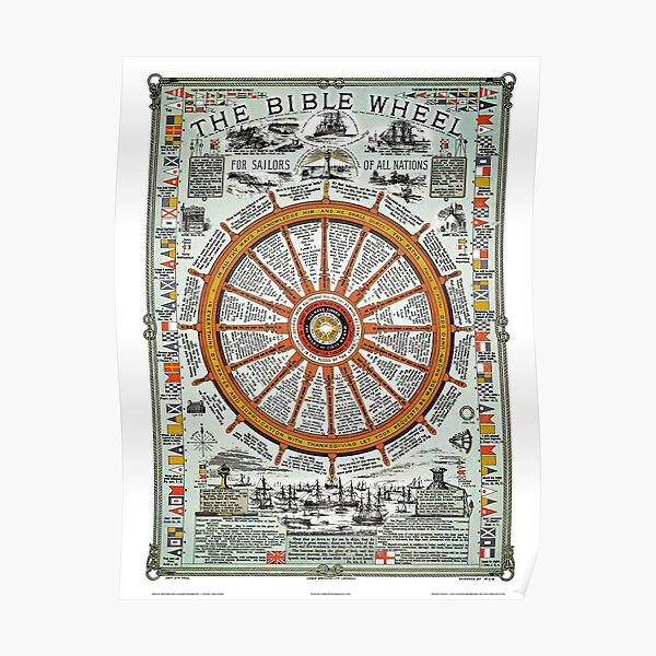 The Bible Wheel Poster