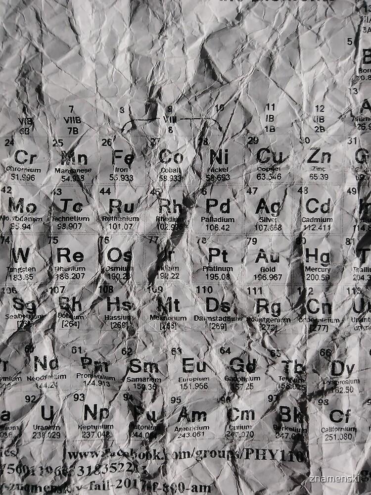 Таблица Менделеева, Периодическая таблица, Periodic Table of the Elements, #PeriodicTableoftheElements #PeriodicTable #Elements #Periodic #Table #Element #Chemistry #Helium #Периодическаятаблица by znamenski