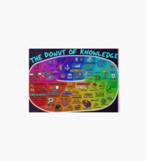 The Donut of Knowledge Art Board
