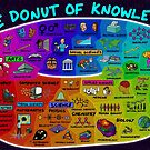 The Donut of Knowledge by DominicWalliman