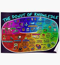 Der Donut des Wissens Poster