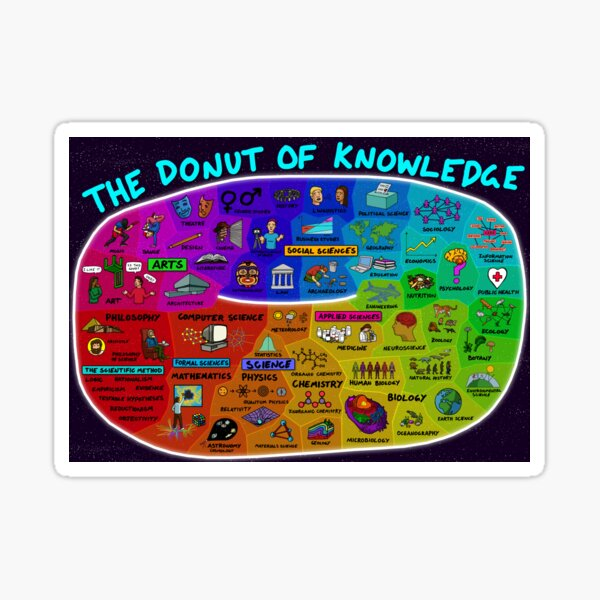 The Donut of Knowledge Sticker