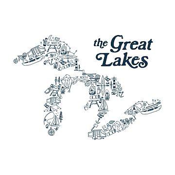 Los lagos mas grandes de GreatLakesLocal