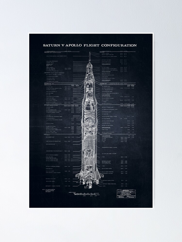 Alternate view of Apollo Saturn V Blueprint in High Resolution (black) Poster