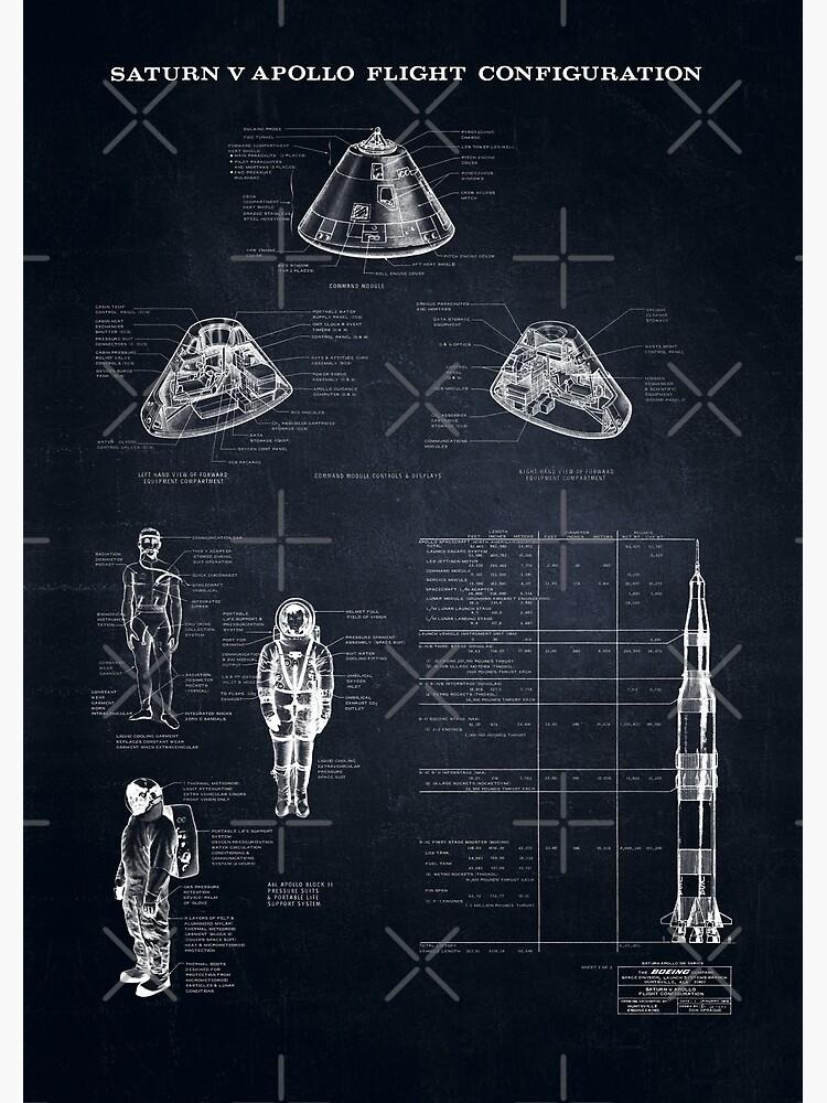 Apollo Saturn V Command Module Blueprint in High Resolution (black) by RHorowitz