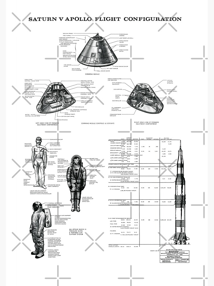 Apollo Saturn V Command Module Blueprint in High Resolution (white) by RHorowitz