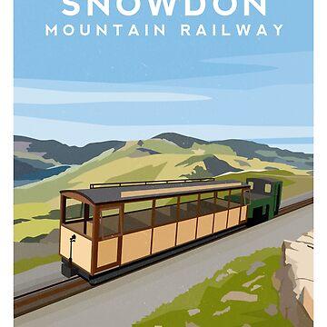 Snowdonia Mountain Railway Train by typelab