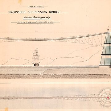 First Narrows Proposed Suspension Bridge for Foot Passengers Only by FOVCA