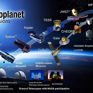 Exoplanet missions - NASA  ⛔ HQ quality by MichailoAvilov
