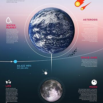 Earth infographics ⛔ HQ quality by MichailoAvilov