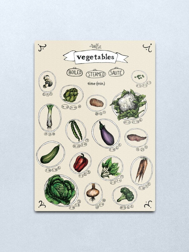 Alternate view of Vegetables Cooking Time Metal Print
