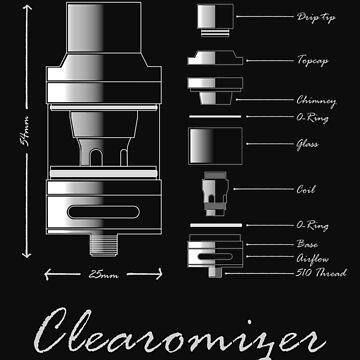 Vape Clearomizer Anatomy by 2vape