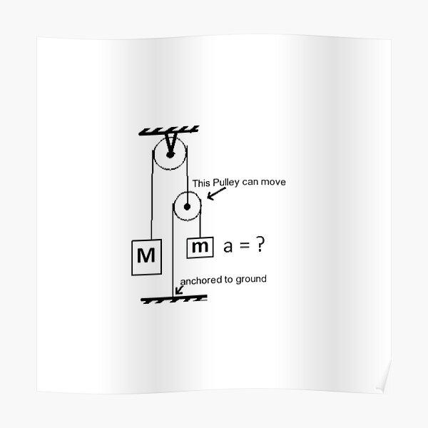 #Science #physics #education #scientific school symbol energy background illustration Poster
