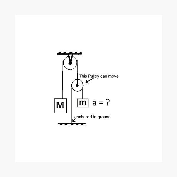 #Science #physics #education #scientific school symbol energy background illustration Photographic Print