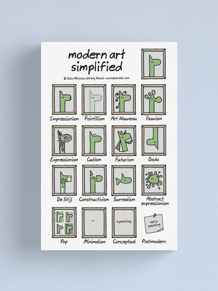 Alternate view of modern art simplified Canvas Print