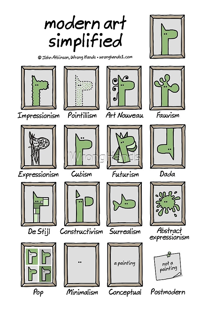 modern art simplified by WrongHands