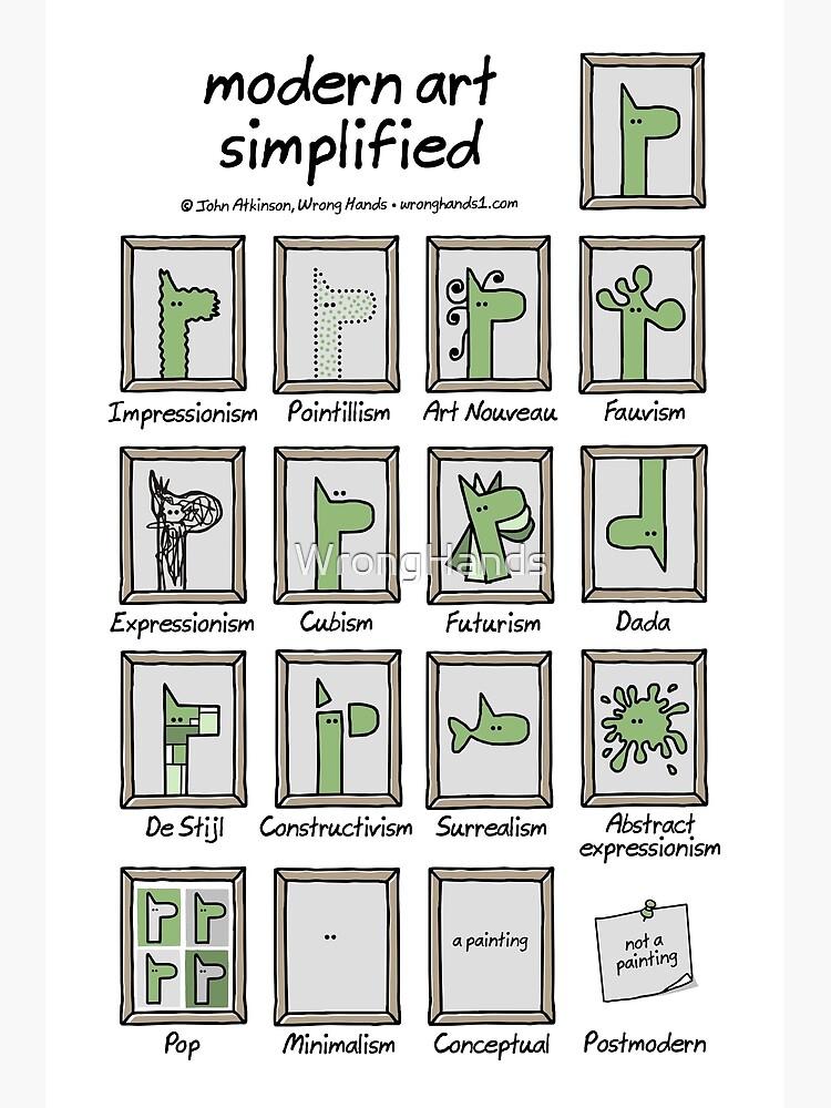 modern art simplified by WrongHands