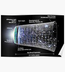 WMAP: Unser inflationäres Universum Poster