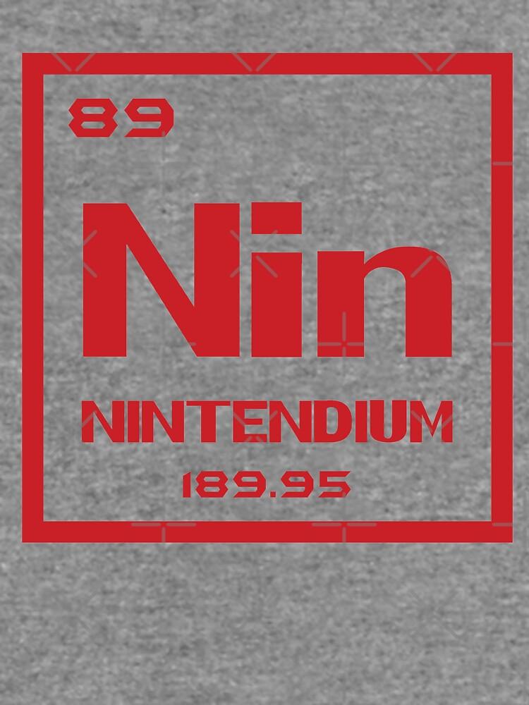 Nintendium by expandable
