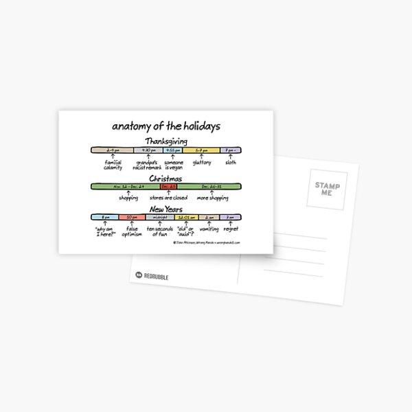 anatomy of the holidays Postcard