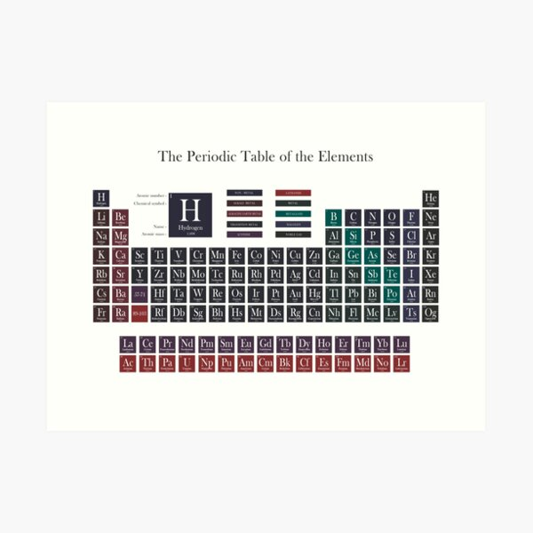 Periodic Table of Elements Art Print