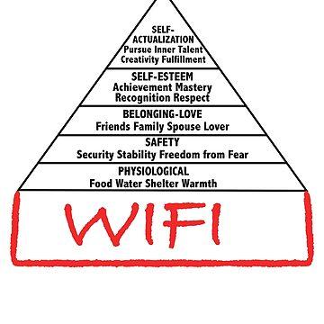 Wifi pyramid basis by WeeTee