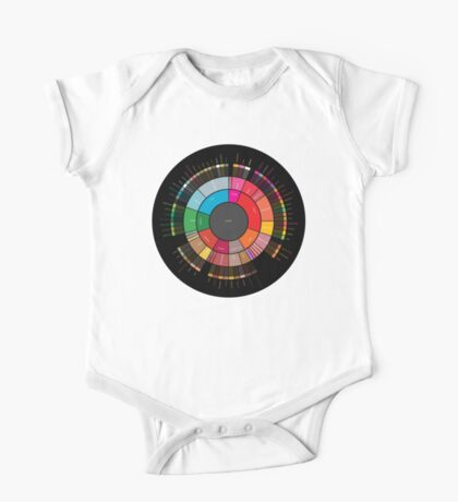 """Coffee """"Flavor.Wheel"""" by Jared S Tarbell - Adapted for Redbubble Rupert Russell Kids Clothes"""