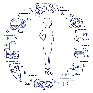 Pregnant woman and foods rich in vitamins. by aquamarine-p