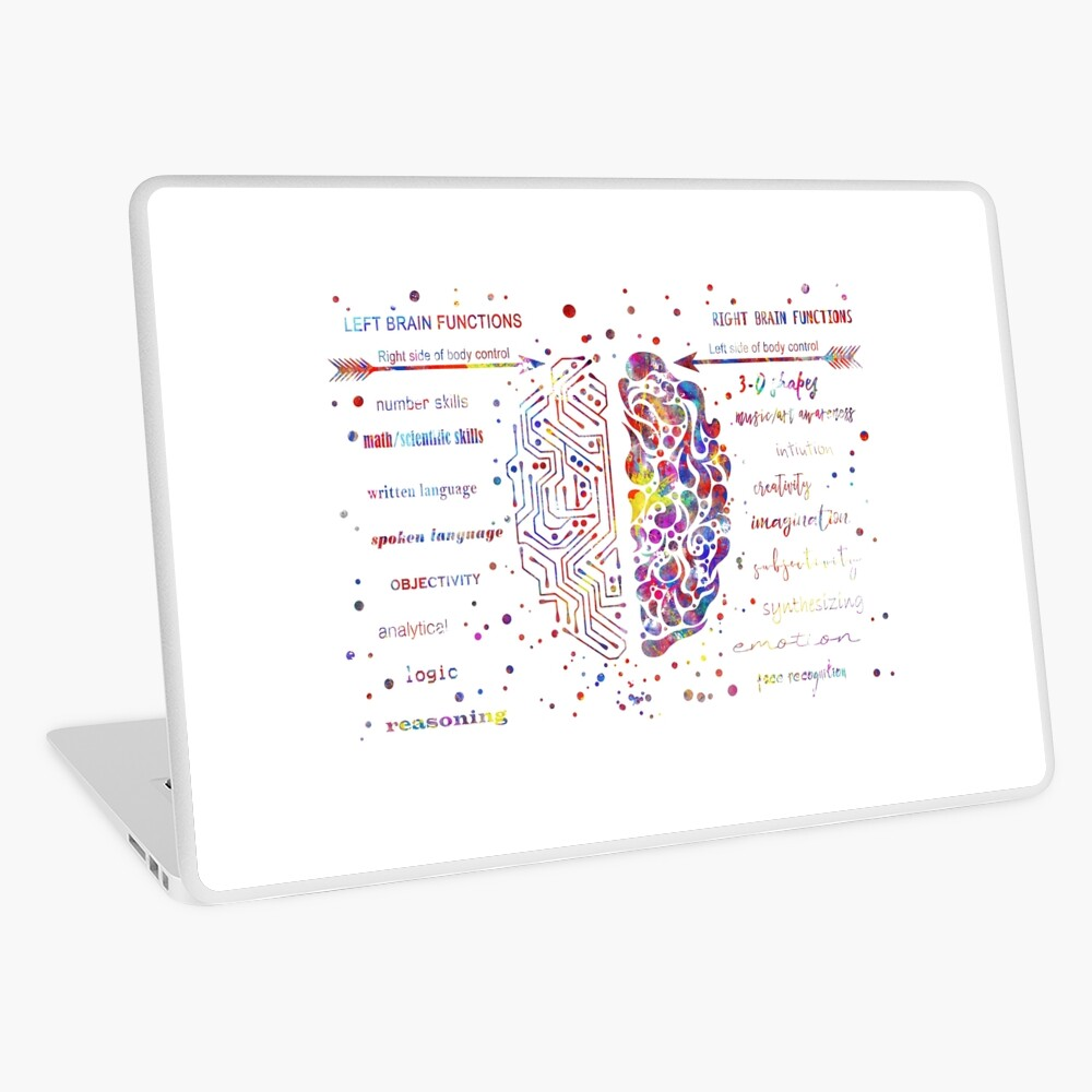 Left and right brain function Laptop Skin