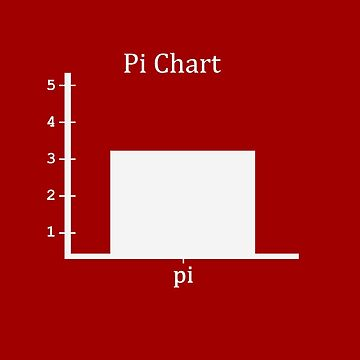 Pi Chart - Funny Math Pun by bethcentral