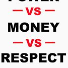 Money power and respect by Dante Hadley