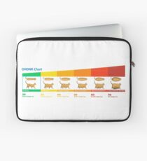 CHONK Chart For Cats Laptop Sleeve
