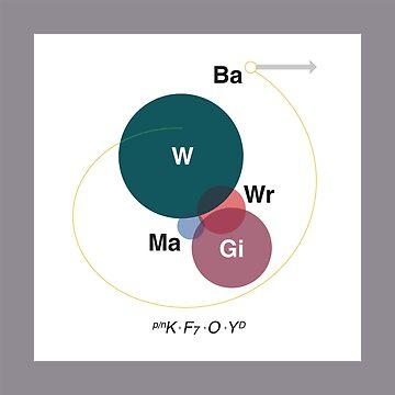 Musical Chemistry • Pink Floyd by SeeGee