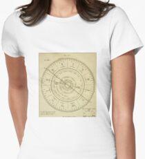 Jérôme Lalande's Astronomie (1771) - Zodiac Diagram Women's Fitted T-Shirt