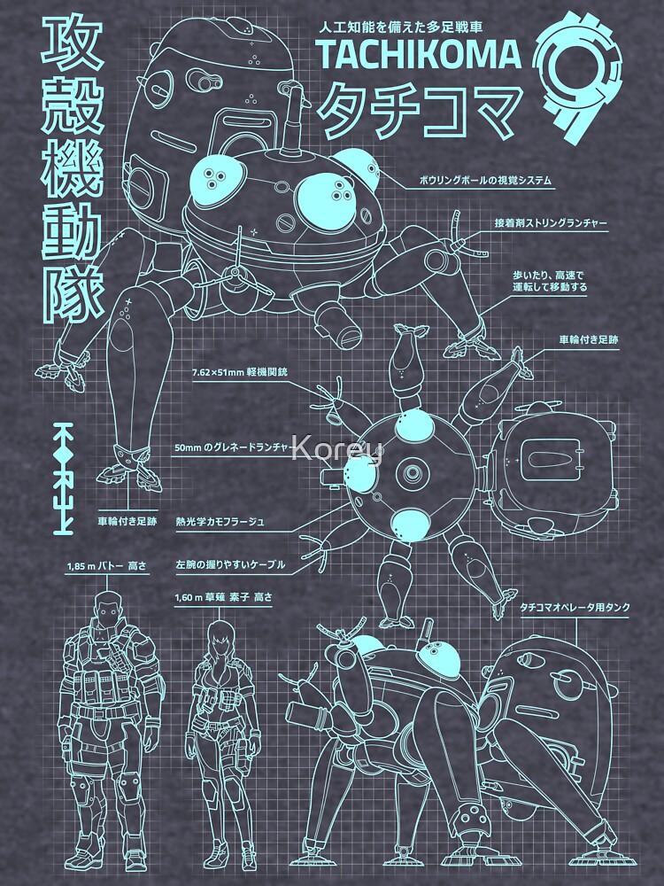 Tachikoma Blaupause (Herren) von Korey